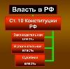 Органы власти в Абинске